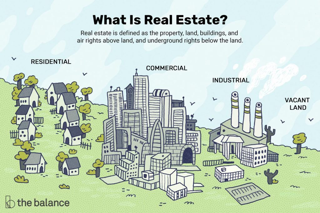 Some essential real estate investment tips and secrets for beginners