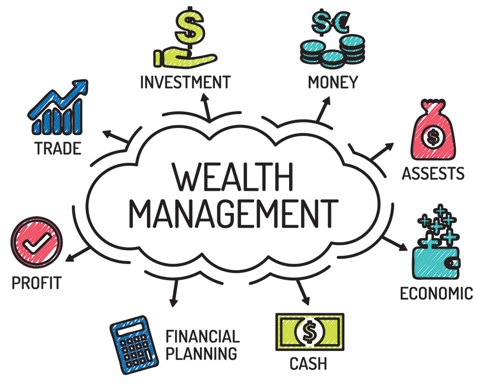 The Way To Find Wealth Management Advisors